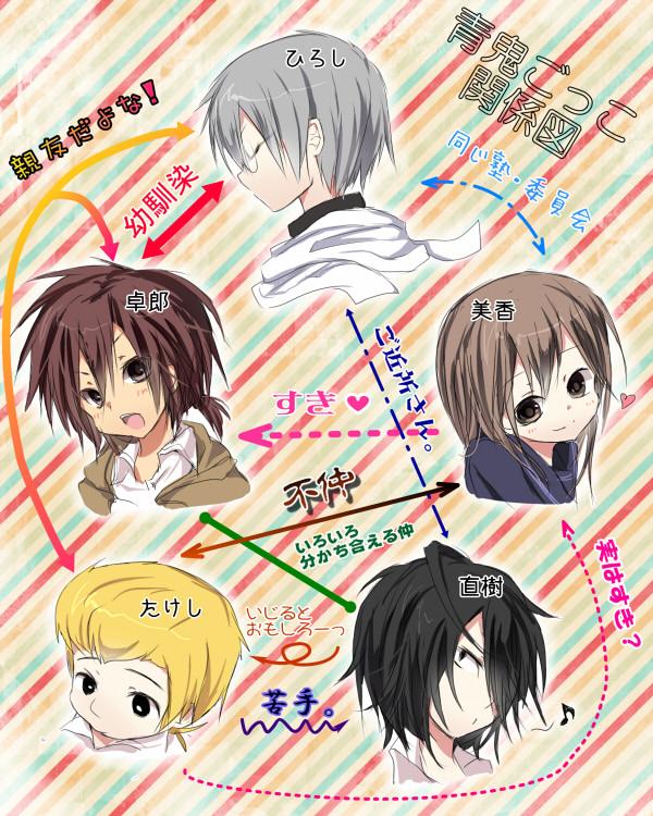 Ao Oni Zerochan Anime Image Board
