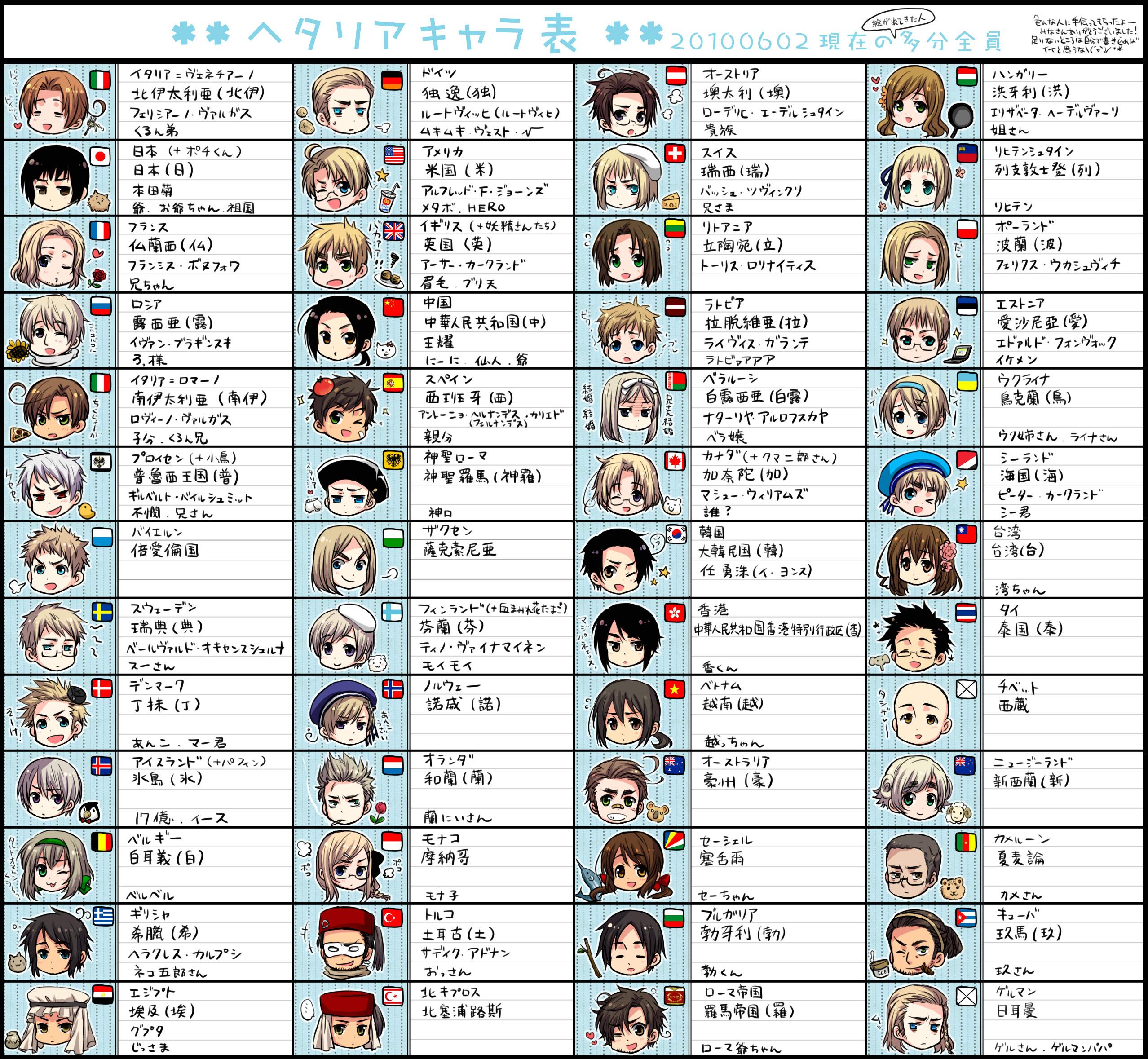 Tags Anime Yoshizumi Pixiv875840 Axis Powers Hetalia Poland