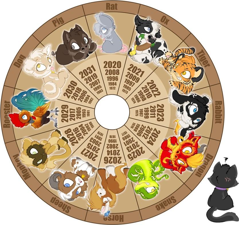 Chinese Zodiac/#1147499 - Zerochan