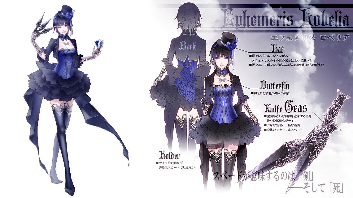 Anime Dress Design Game