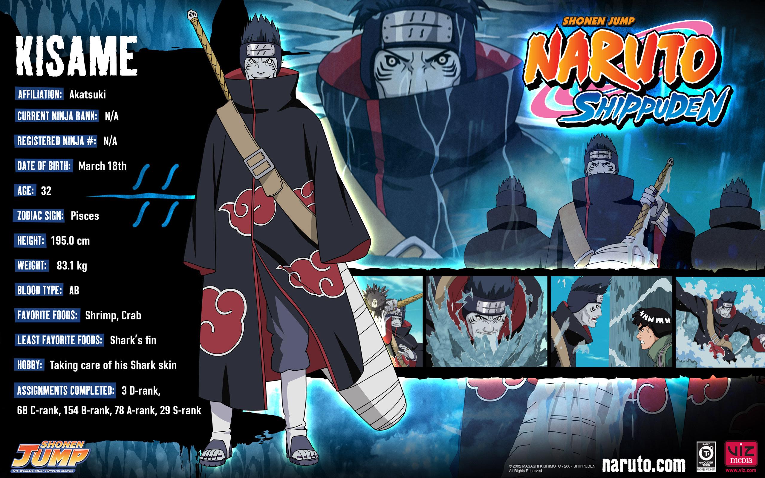 Tags Anime NARUTO Hoshigaki Kisame Wallpaper HD Character Sheet