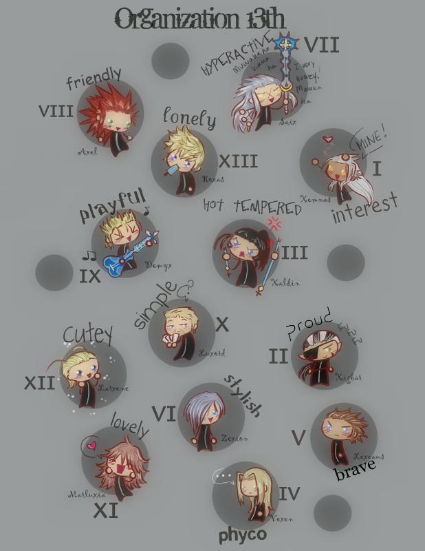 Tags: Anime, Kingdom Hearts 358/2 Days, Kingdom Hearts, Kingdom Hearts II, Saïx, Xemnas, Roxas, Lexaeus, Marluxia, Vexen, Axel (Kingdom Hearts), Larxene, Xaldin