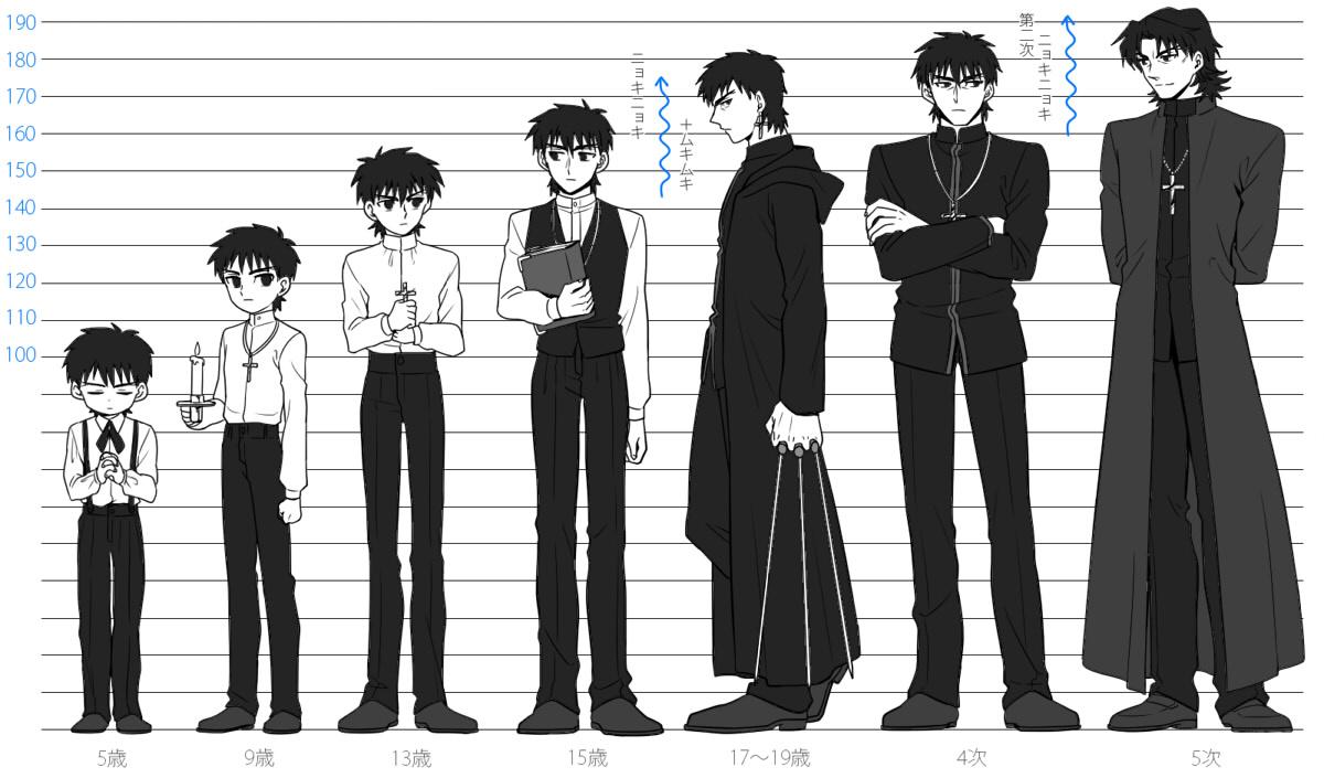 166 Cm Anime Characters : Kotomine kirei image zerochan anime board