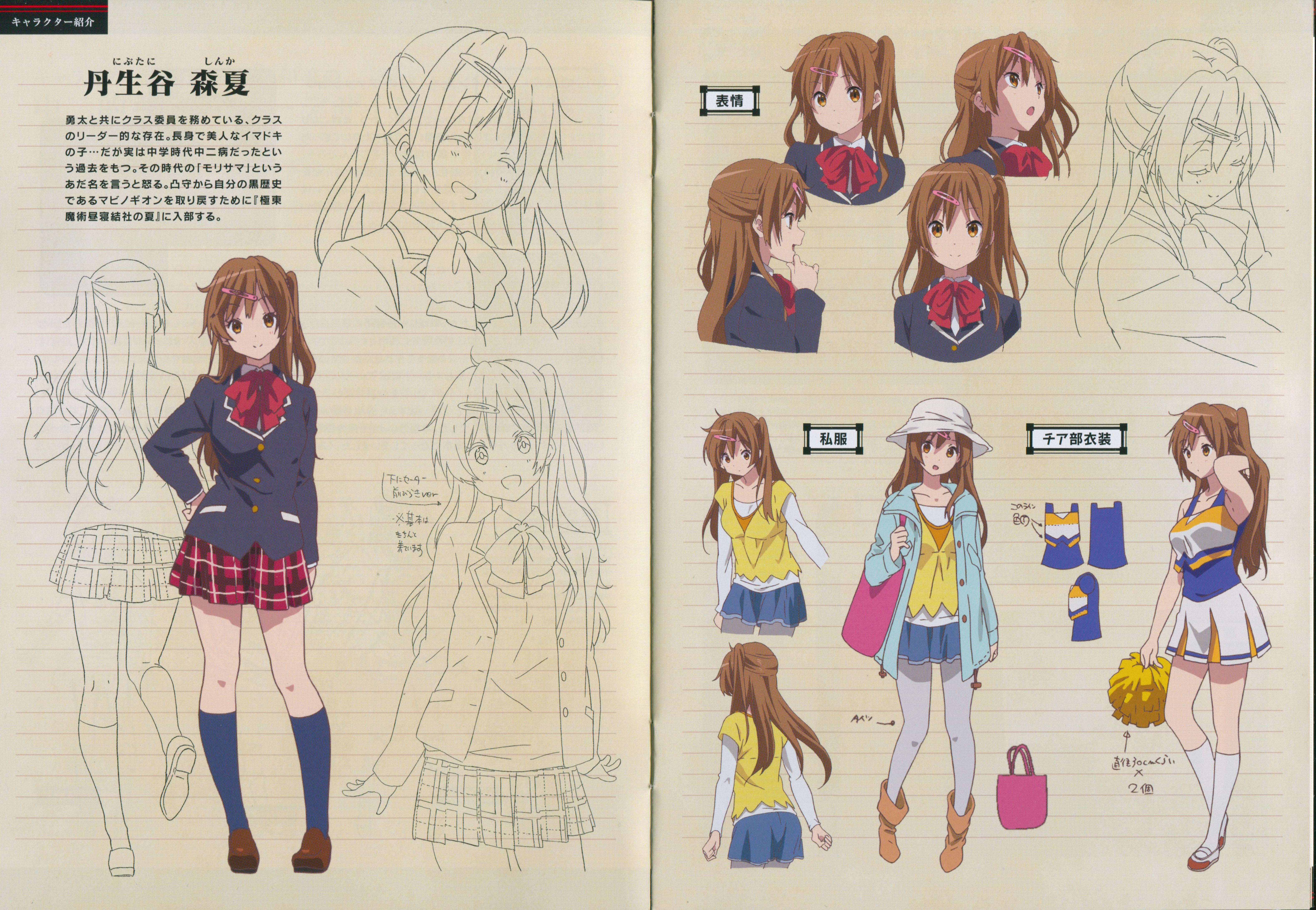 Character Design Zerochan : Nibutani shinka zerochan