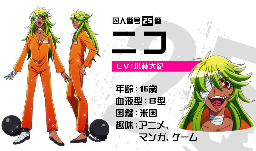 Nico Nanbaka Image 1995992 Zerochan Anime Image Board