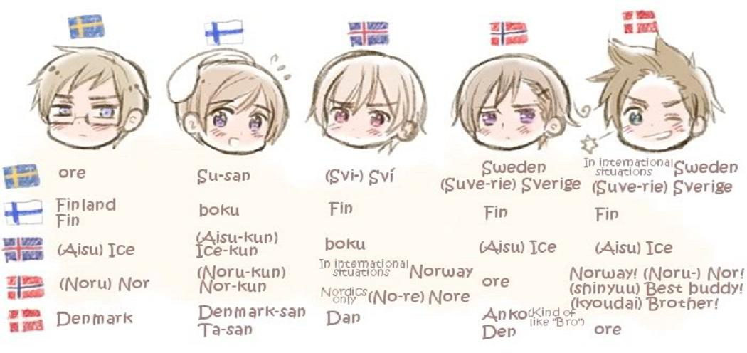 Tags Anime Himaruya Hidekaz Axis Powers Hetalia Finland Sweden