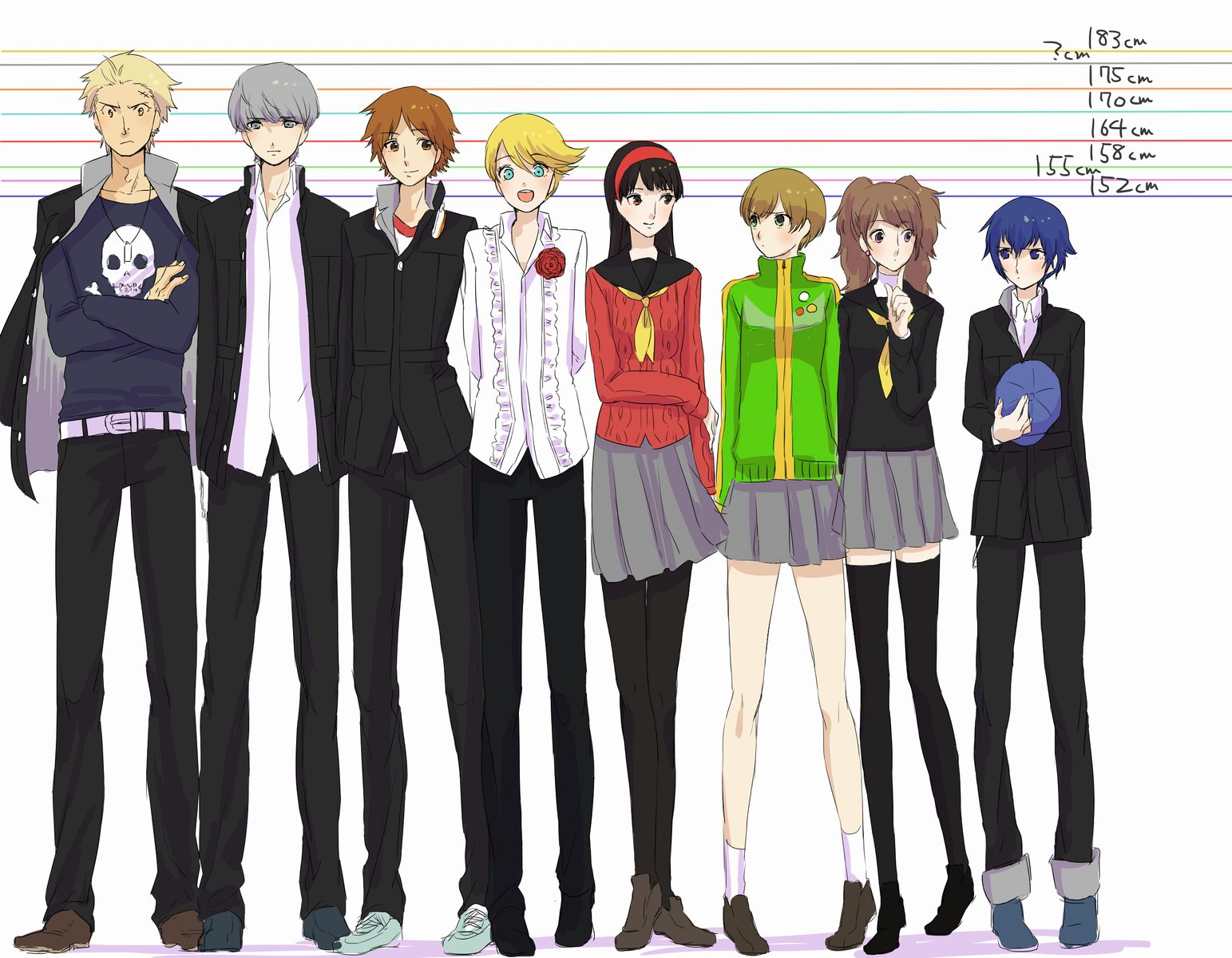 Anime Characters Height : Height chart page of zerochan anime image board