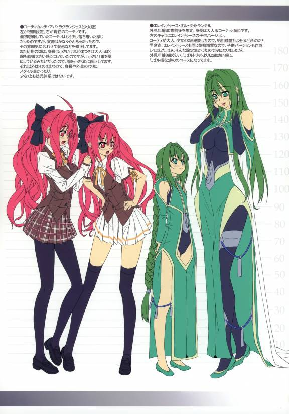 Tags: Anime, Kannatsuki Noboru, andante (Artbook), Shinkyoku Soukai Polyphonica, Corticarte Apa Lagranges, Elleinduse Ol Tightrantell, Mobile Wallpaper