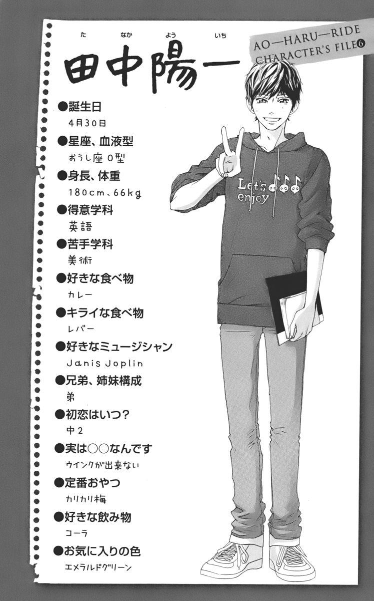ao Haru Ride Character Profiles Sakisaka io ao Haru Ride