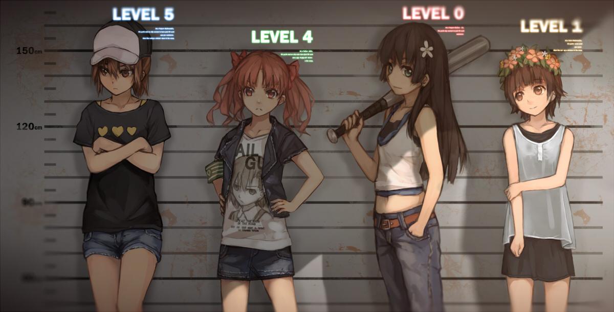 Image result for railgun anime